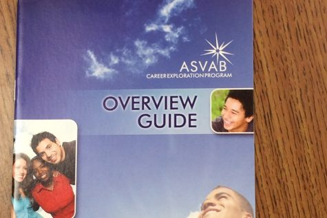When you take the ASVAB?