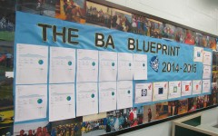 Blueprint becomes a Distinguished Site!