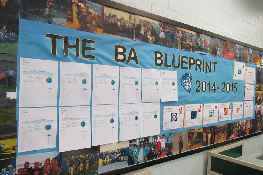 Each week during their race for badges, the BluePrint updated a special bulletin board in their newsroom to keep the staff updated on its goals.
