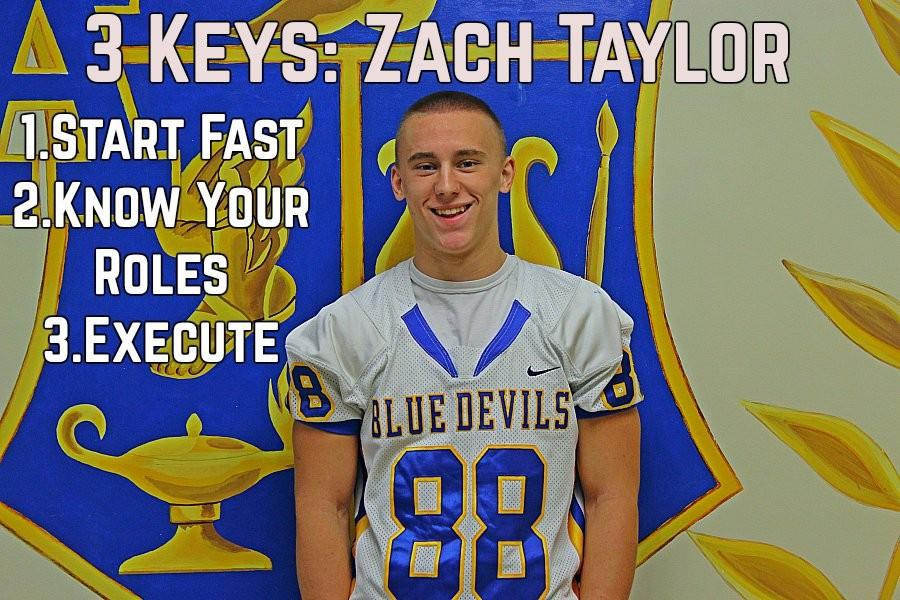 TE-LB+Zach+Taylor+gave+the+BluePrint+his+3+keys+to+victory+tonight+for+the+game+in+Mount+Union