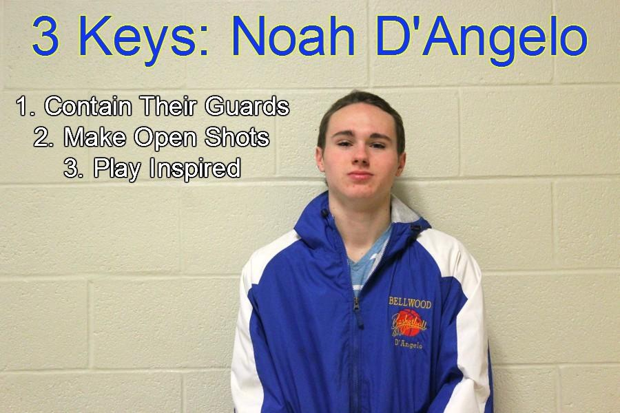 3 Keys: Noah D'Angelo