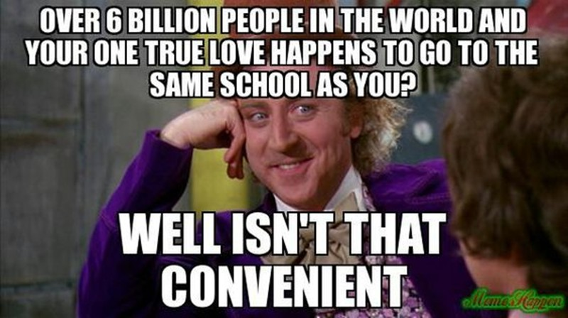 The extremely violent World War Meme – The BluePrint Willy Wonka Memes Images