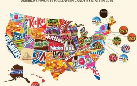 Pennsylvanians love Swedish Fish; Bellwoodians disagree