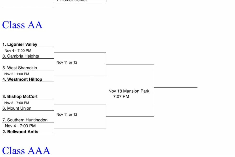 B-A earned the No. 2 seed in 2-A with playoffs with a 9-1 season.