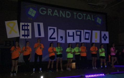 mini-THON exceeds all expectations