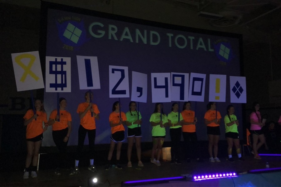 THON organizers were thrilled to find they had not only matched but more than doubled their monetary goal.