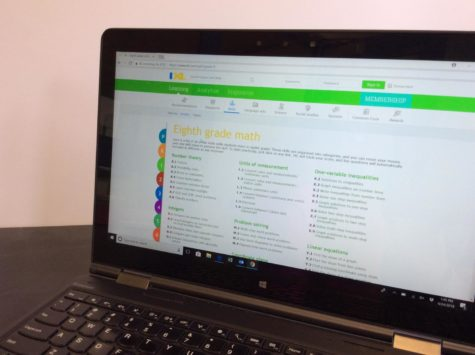 Editorial: Is IXL Causing More Harm than Good?