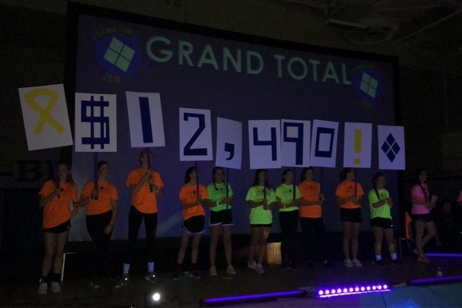 Mini-THON exceeded all expectations this year when it topped $12,000 for the Four Diamonds.