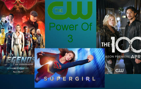 Top CW Shows