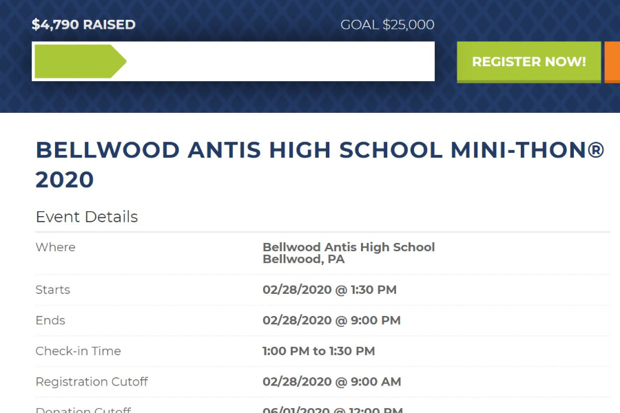 Bellwood-Antis has raised nearly $5,000 for mini-THON through its Donor Drive page.