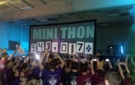 THON has generated tens of thousands of dollars for the battle against childhood cancer, but this year's event may be cancelled due to COVID-19.