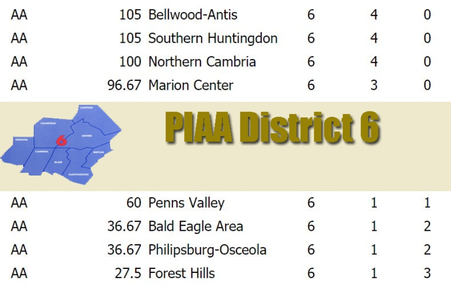 District 6 recently released its updated playoff plan, which abbreviates the regular season for teams qualifying for the postseason.